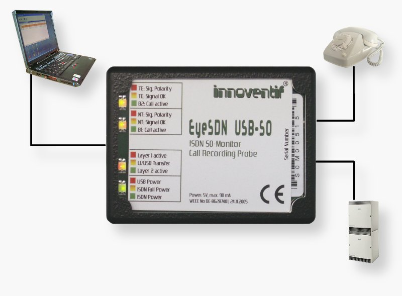 Connection Diagram EyeSDN USB-S0